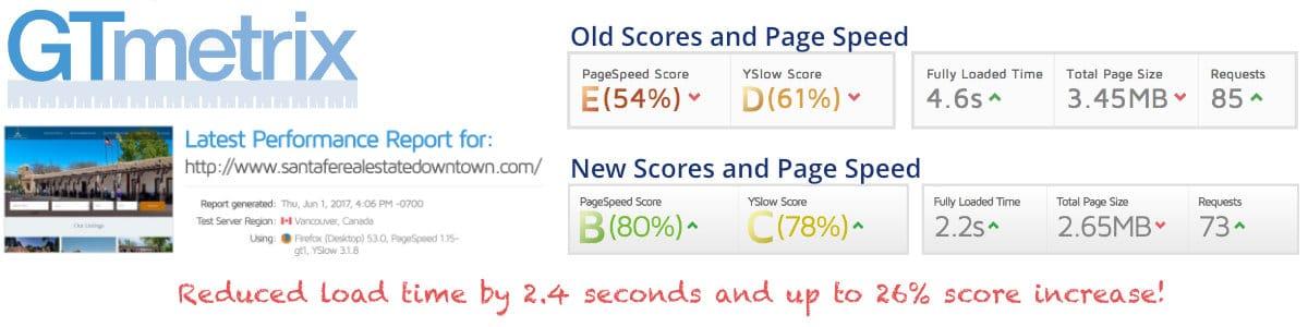 Steck Insights Site Optimization Case Study