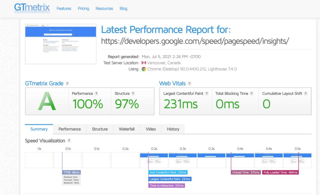 wordpress speed optimization service gtmetrix